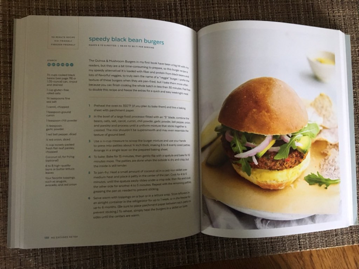 No Excuses Detox Cookbook Black Bean Burgers