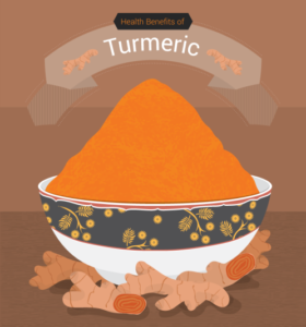 Infographic: Health Benefits and Healing Properties of Turmeric